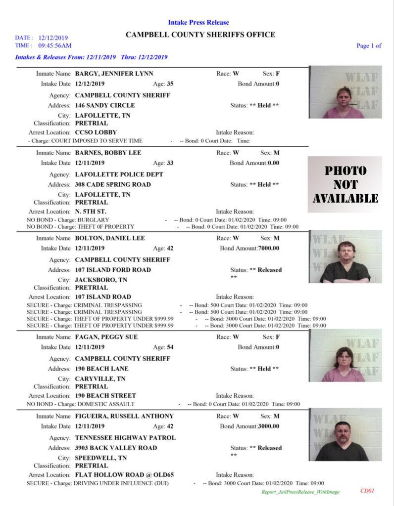 10 Arrests on this Thursday, December 12, 2019 Arrest Report